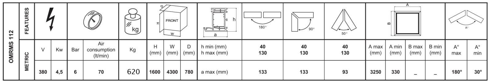 OMRM 112Masina de sudat la 2 capete profile PVC automata cordon 0,2 mm