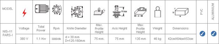 NIS-11 Masina portabila pentru frezat montanti PVC si aluminiu, manuala - date tehnice