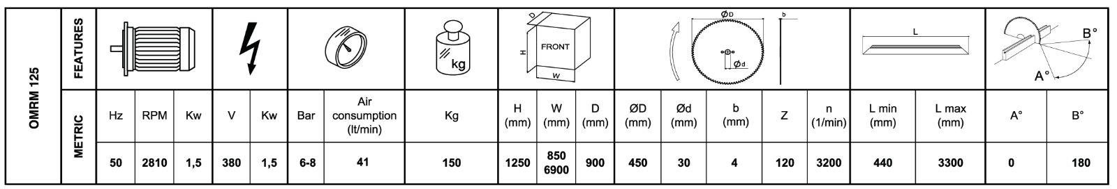 OMRM-125 Masina automata de debitat profile PVC si aluminiu - date tehnice