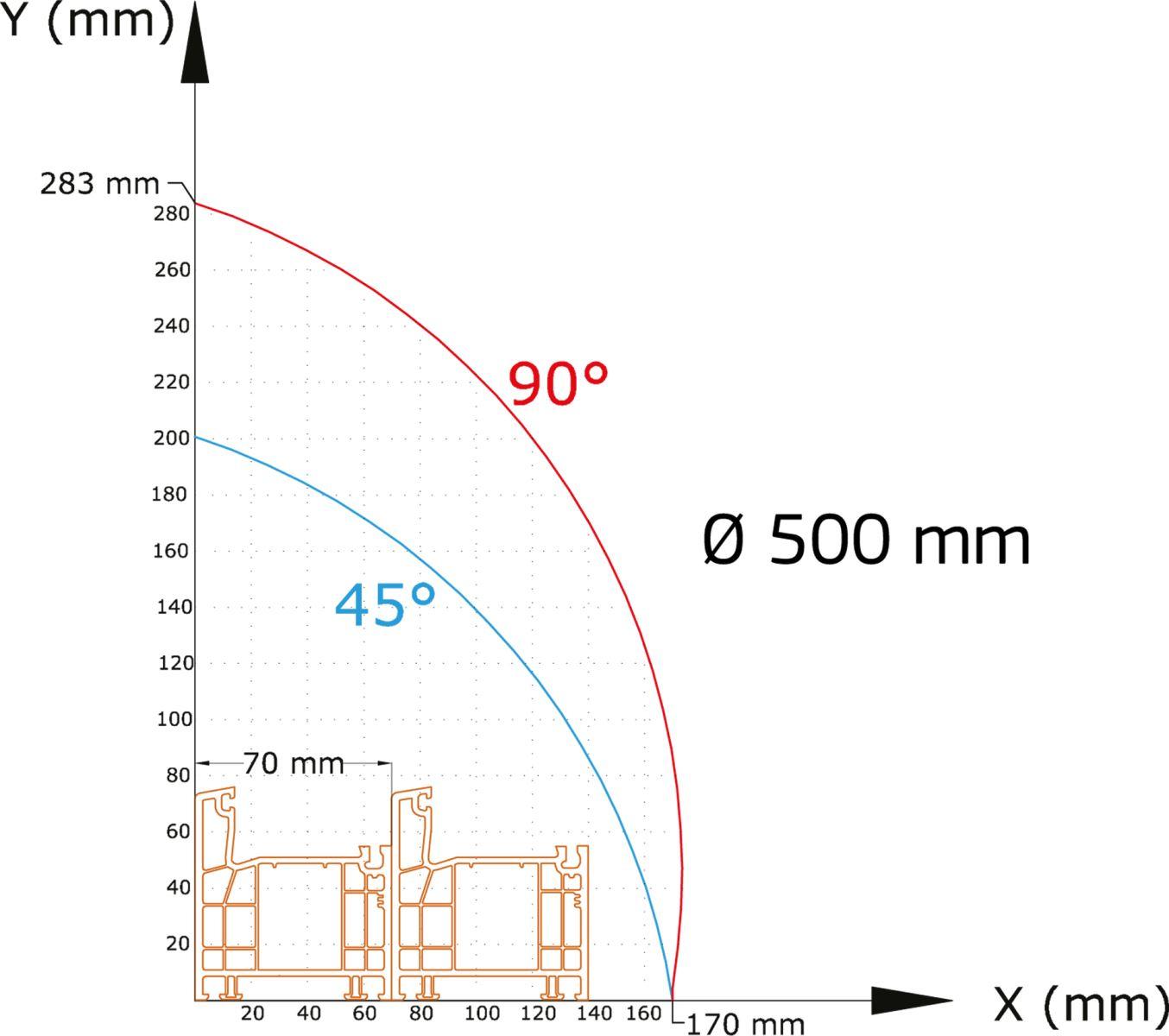 omrm-113-Masina-de-debitat-2-capete-lame-500- diagrama taiere