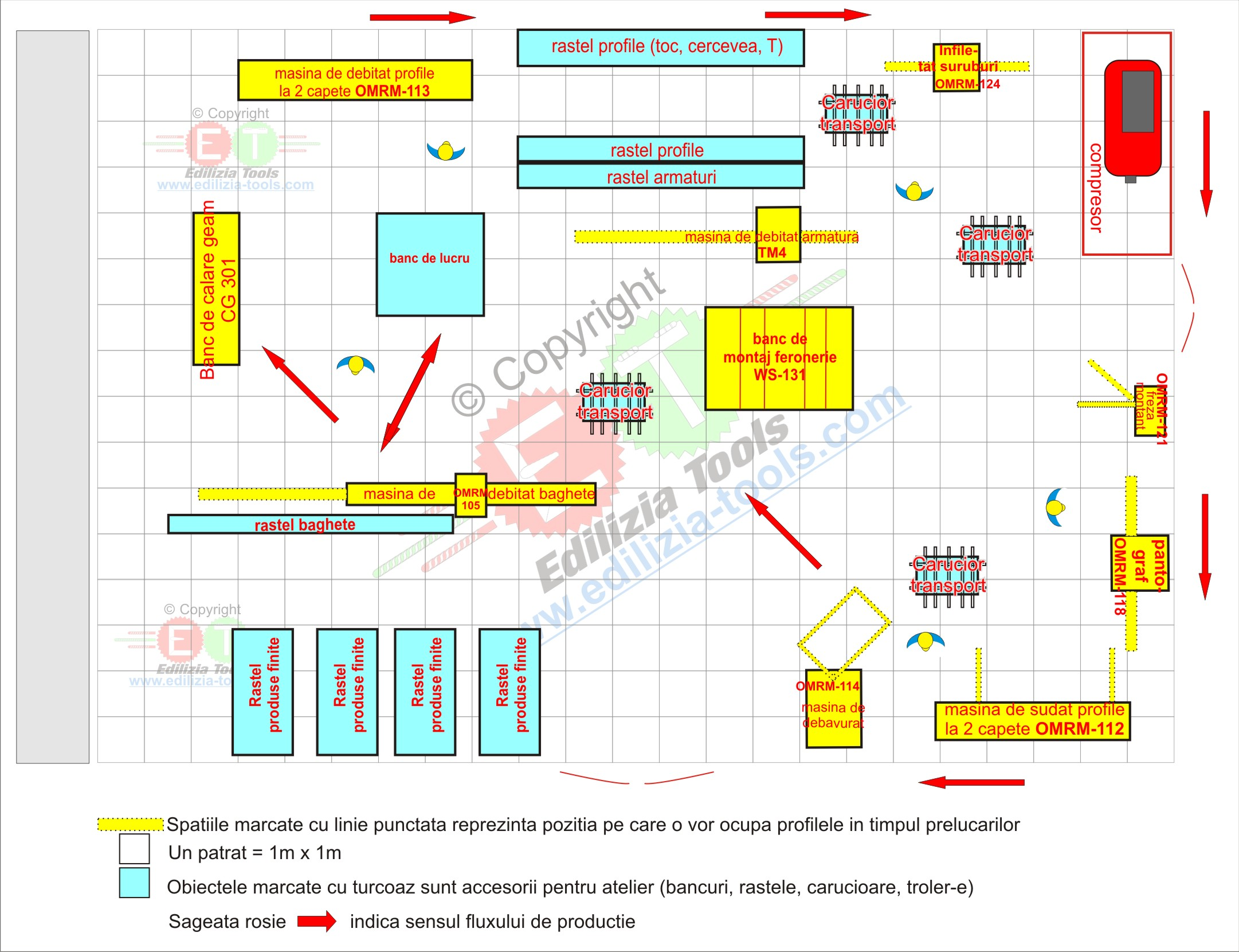 Utilaje PVC - flux tehnologic - exemplu 01 - AMOS